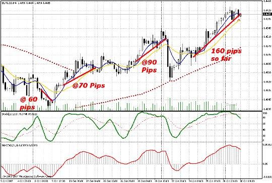 Торговые сигналы forex victorious-forex.com как вывести заработанные деньги с рынка форекс беларуси